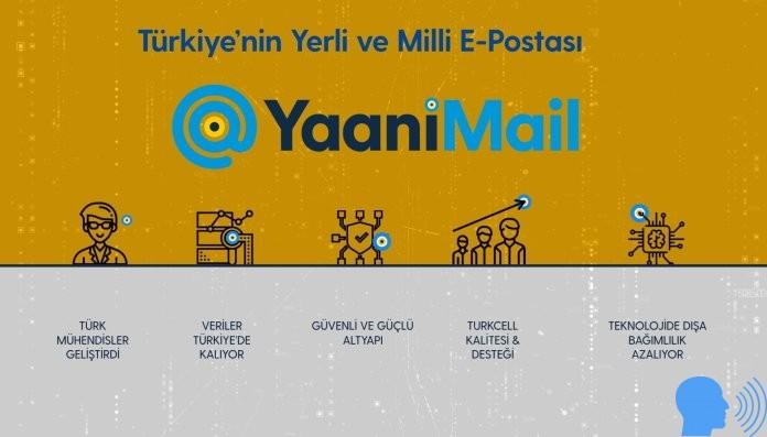 Yaani Mail Nedir
