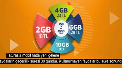 Türk Telekom Faturasız Benzersiz Paketi